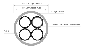 HDPE-CD 110 mm OD, With 4 Sub-ducts, 38 mm OD